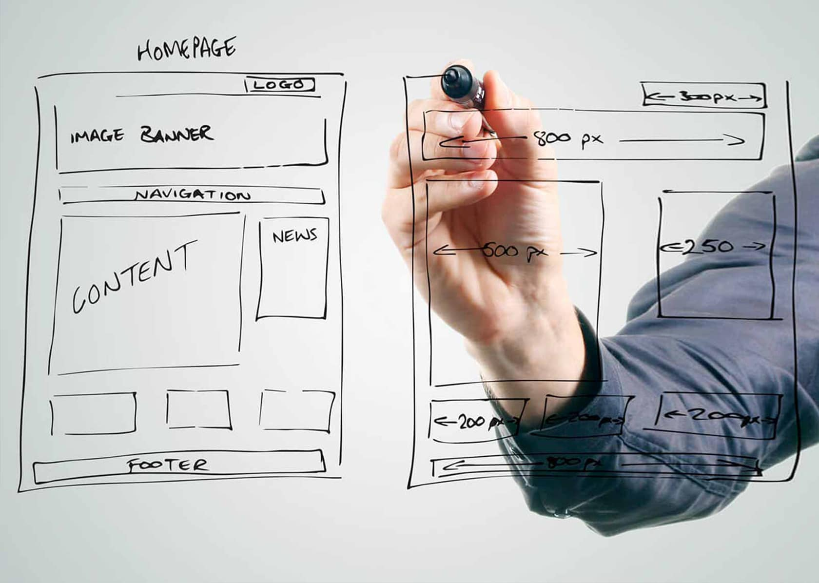 Diseño web - Mockups y wireframes