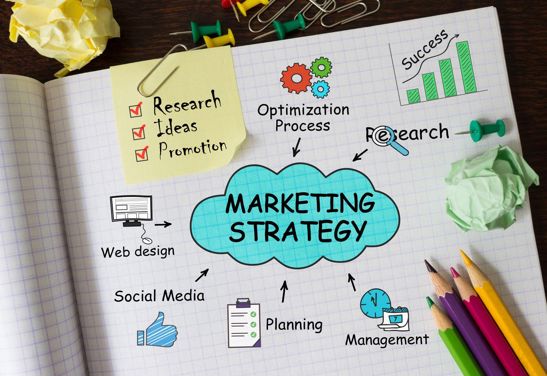 Estrategía de marketing digital en Esplugues de LLobregat